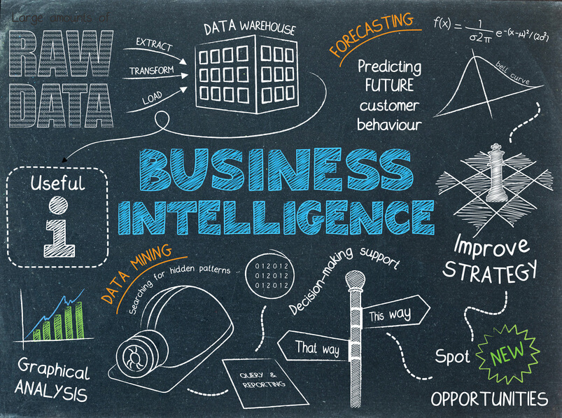 business-intelligence-for-small-businesses1